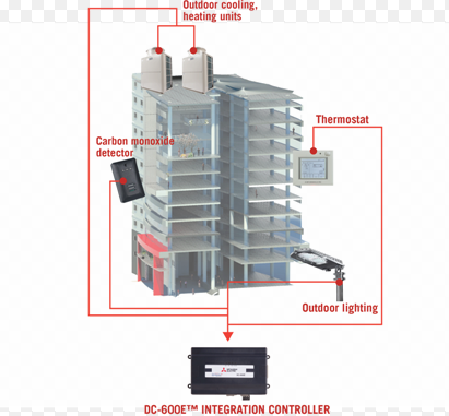 Control solution pairs building controls with customer for Innovative hvac systems